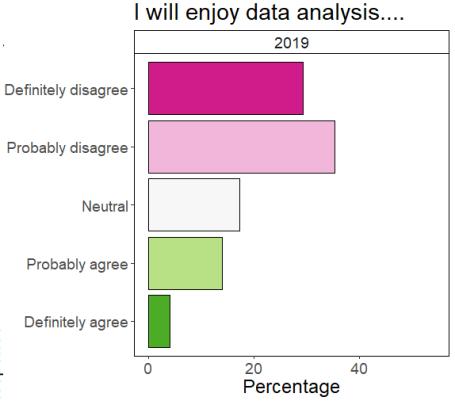data-1